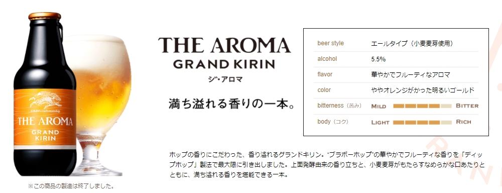 THE AROMA